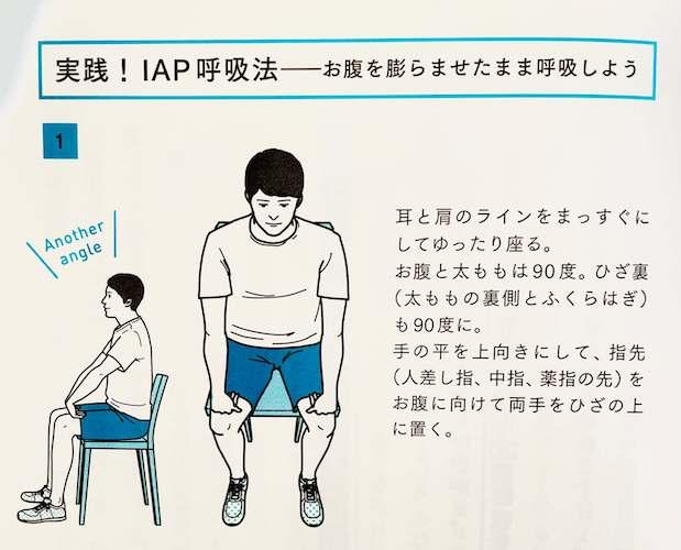 IAP呼吸法|疲れにくい体を作る呼吸法